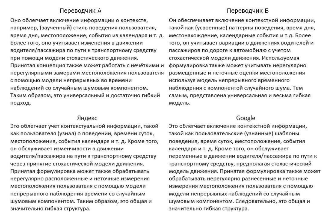 Перевод слова доклад на английский 1613