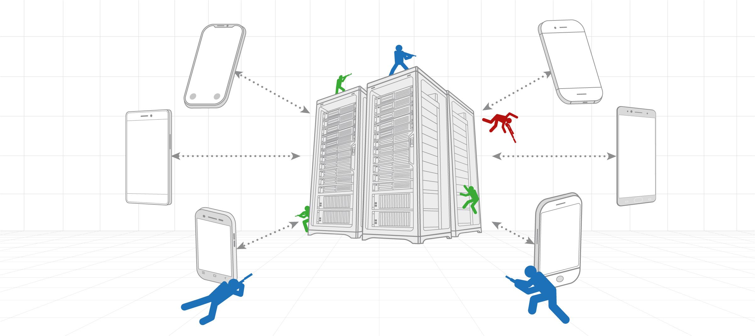 Клиент-серверное взаимодействие в новом мобильном PvP-шутере и устройство игрового сервера: проблемы и решения