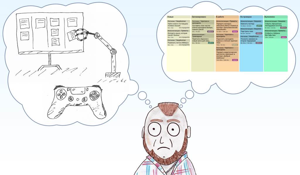 Лёгкое программирование: канбан-доска для GitLab за один рабочий день