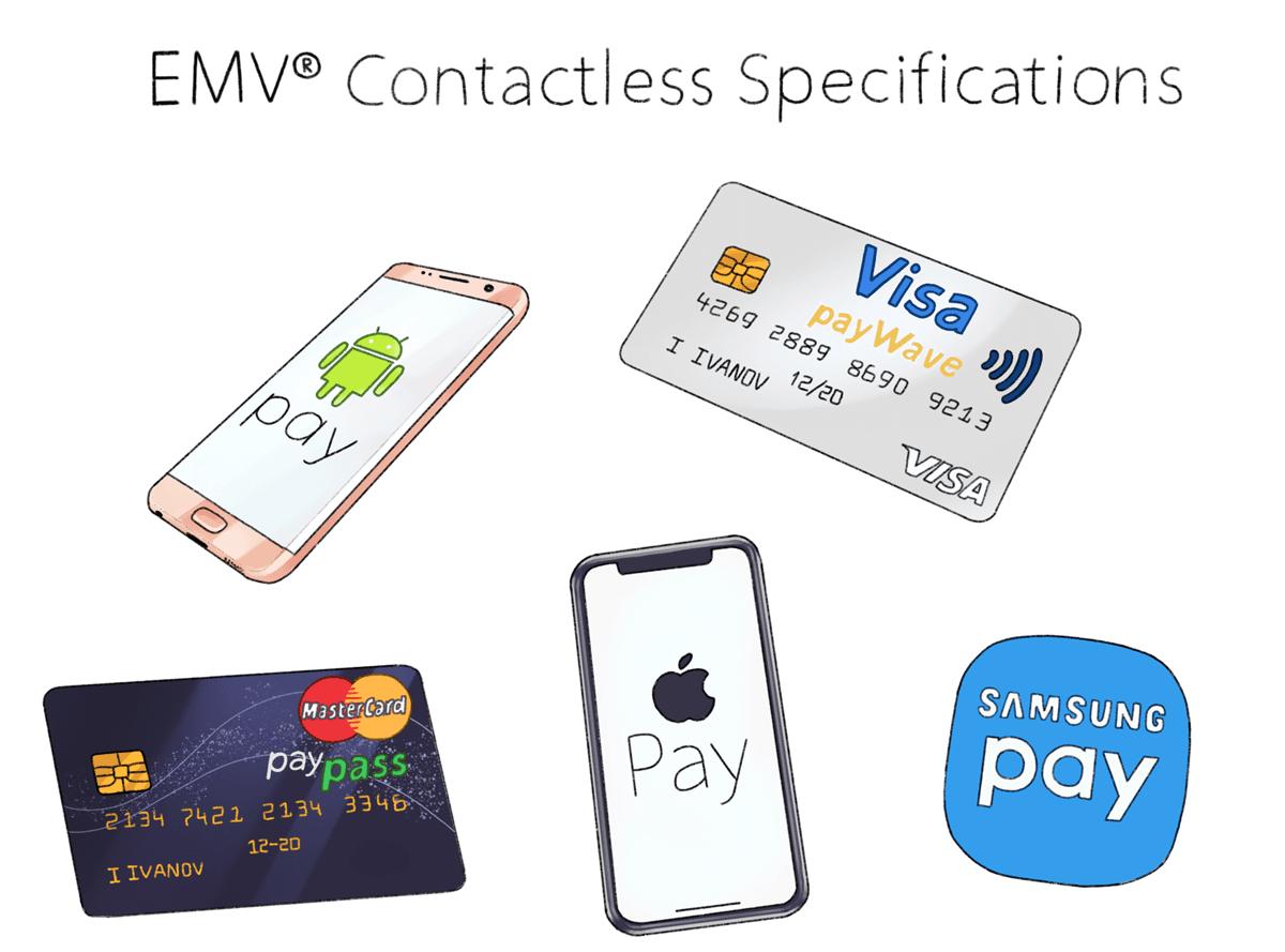 Apple Pay, Android Pay, Samsung Pay, Visa PayWave, Mastercard PayPass — все это коммерческие названия платежных инструментов, которые работают по одному протоколу EMV Contactless Specifications.