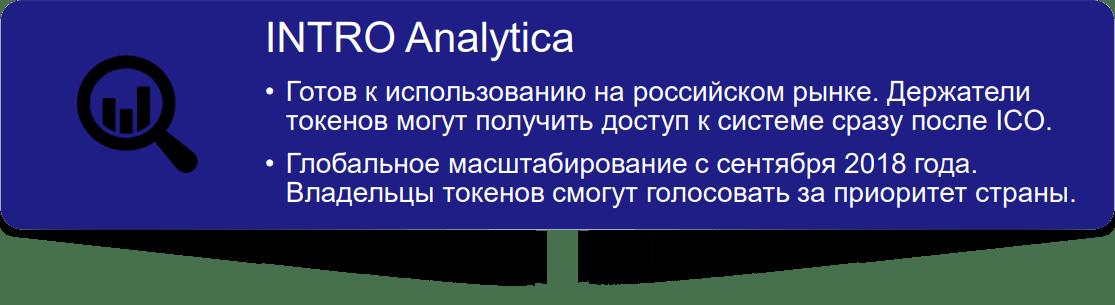 INTRO Analytica