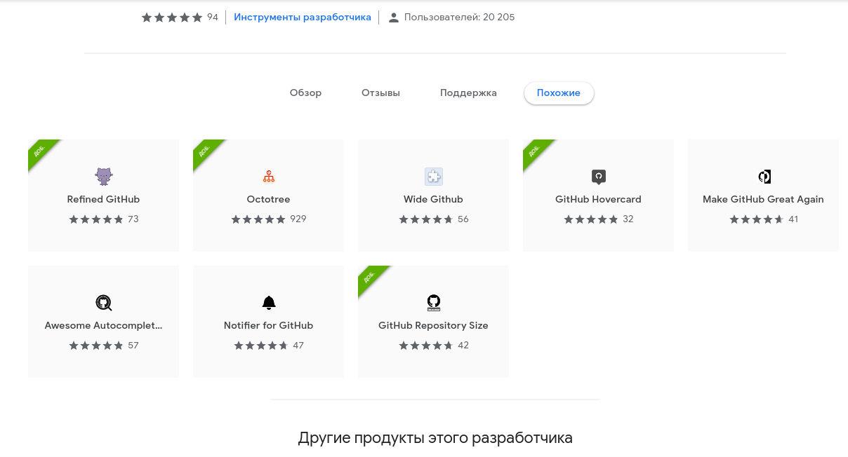 Chrome расширения для веб-разработки и работы с GitHub