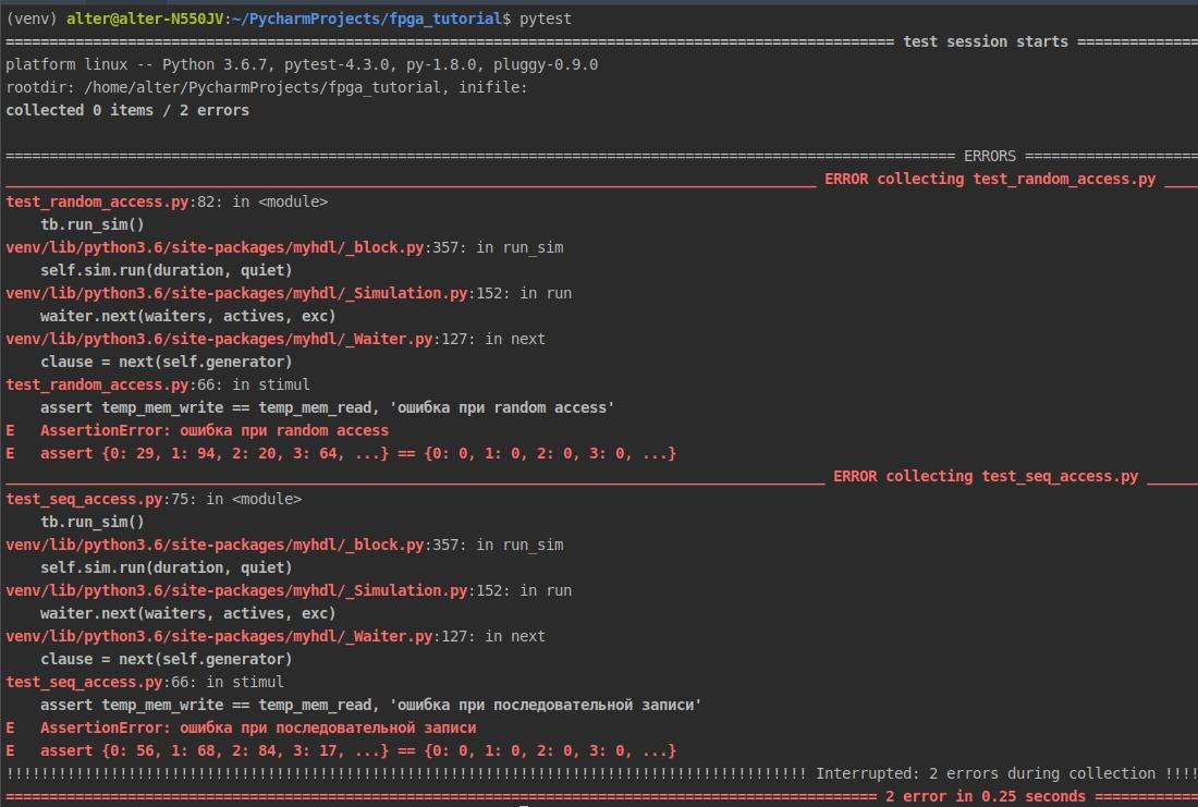 Python и FPGA  Тестирование / Хабр
