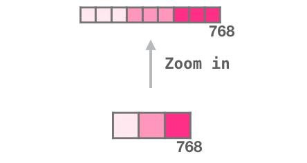 zoom-in