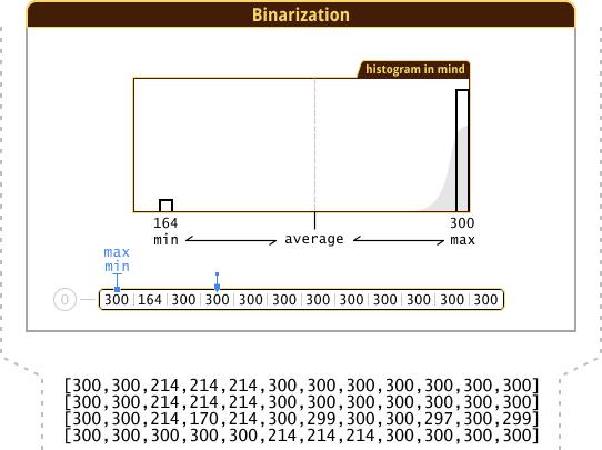 Кадр: бинаризация – этап 1