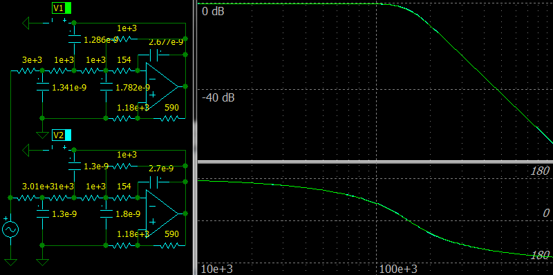 Fourth Order Multiple Feedback Low-pass Filter, Frequency response