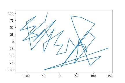 Подбор важности фич для k-nearest neighbors (ну или других гиперпараметров) спуском похожим на градиентный — IT-МИР. ПОМОЩЬ В IT-МИРЕ 2021