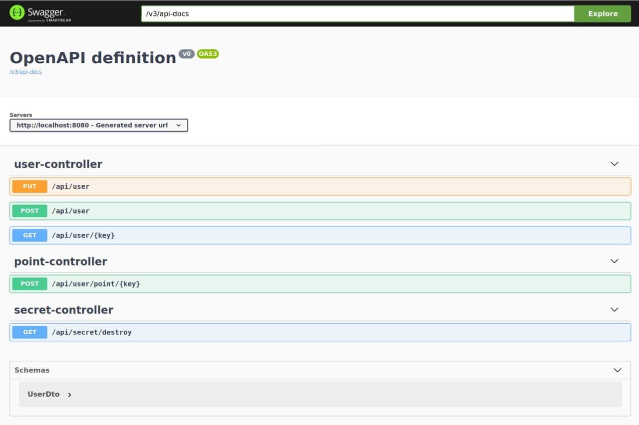 Документирование API в Java приложении с помощью Swagger v3