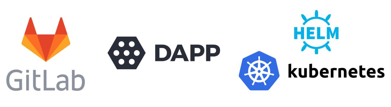 Сборка и дeплой приложений в Kubernetes с помощью dapp и GitLab CI