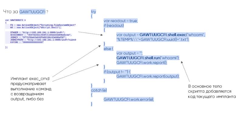 Как обнаружить атаки на Windows-инфраструктуру: изучаем инструментарий хакеров