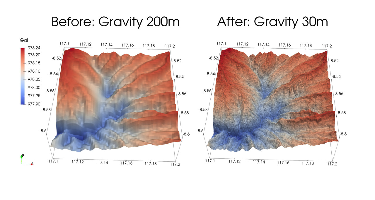Build Super-resolution Gravity from GGMplus Free-Air Gravity Anomaly enhanced by SRTM topography