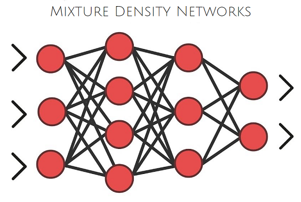 Mixture Density Networks