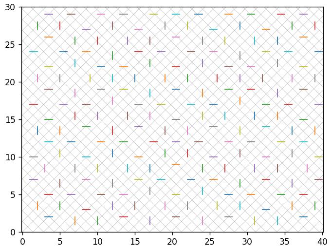 Перебор векторов для нового базиса в 45 градусов