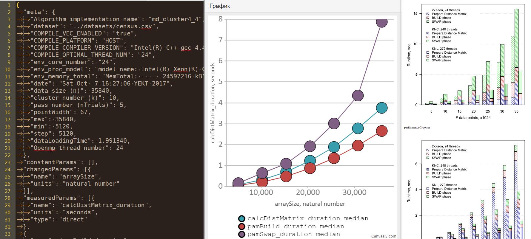 Как я придумывал и применял формат хранения результатов экспериментов Measurelook