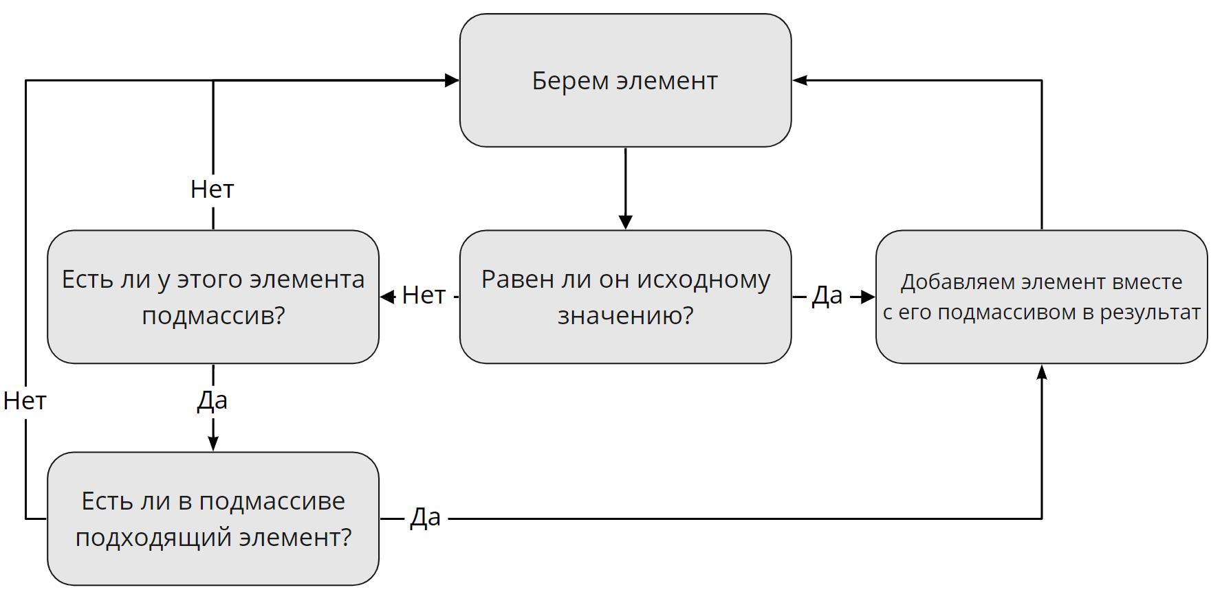Как html-парсер на php написать. Вводная часть - 07.07.2020 — IT-МИР. ПОМОЩЬ В IT-МИРЕ 2020