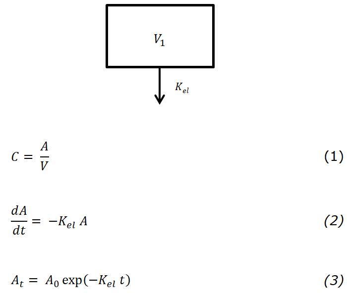 Из песочницы Фармакокинетическое моделирование в Julia практическое использование DiffEquations.jl и Optim.jl