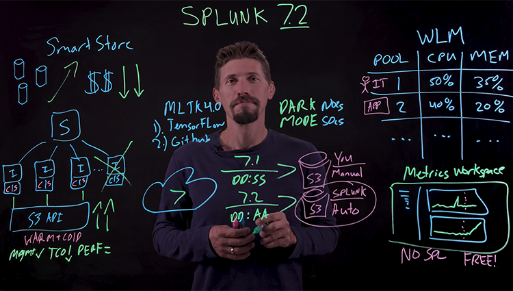 Splunk 7.2 Что нового? SmartStore, управление нагрузкой и многое другое…
