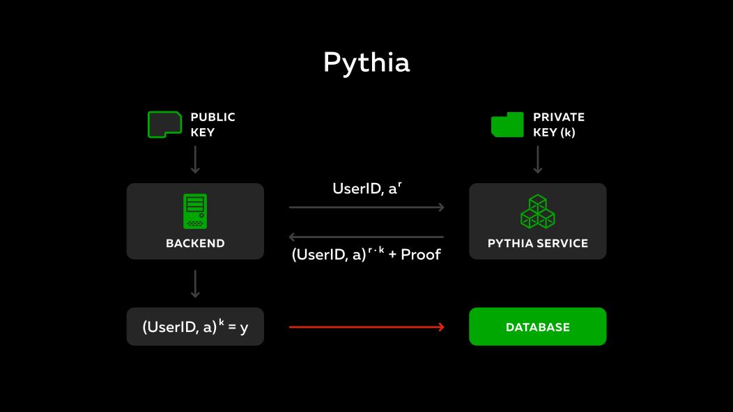Slide 30.2.  Pythia
