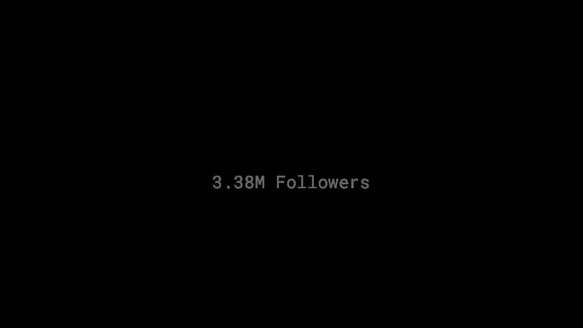 Социальное доказательство: Количество подписчиков