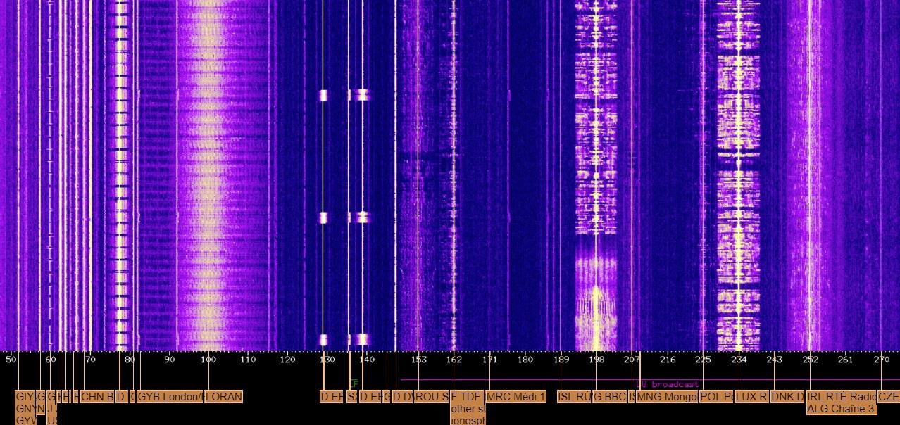 Как данные передаются по радио?