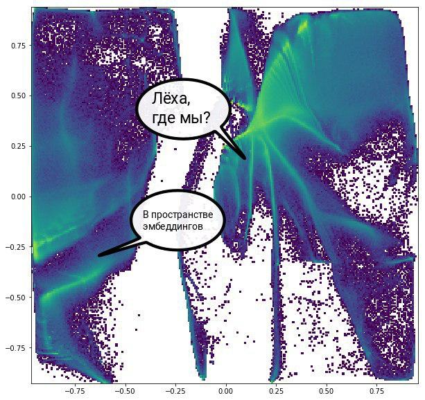 Визуализация больших графов для самых маленьких