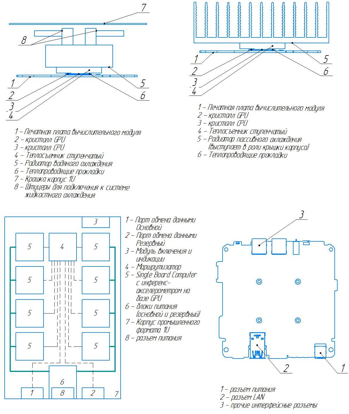Этап проектирования сервера на базе 8 микрокомпьютеров