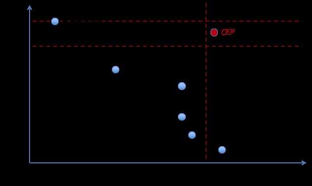 Реализация HFT роботов на устройствах CEPappliance / Хабр