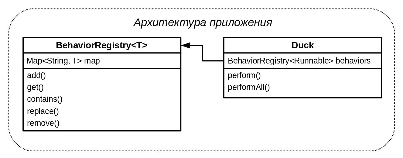 Java 8 and Pattern Strategy
