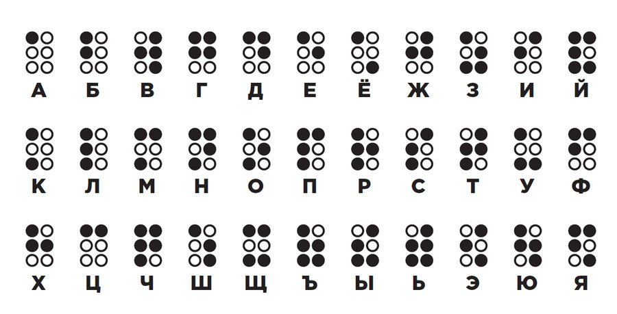 Braille Cyrillic Letters