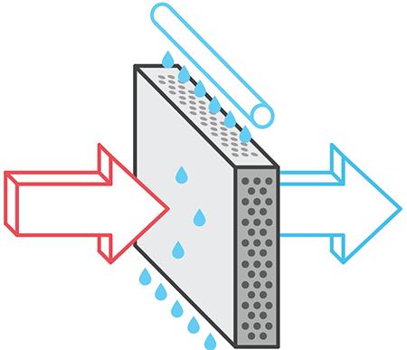 Схема работы адиабатической системы Берзарина 2