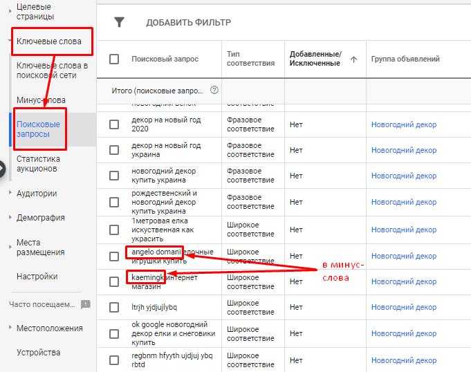 Как снизить расходы на рекламу в Яндекс.Директе и Google Ads: 9 лайфхаков