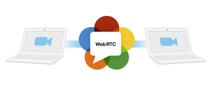 Стандарт WebRTC получил официальный статус рекомендованного W3C