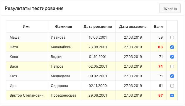 Oracle APEX. Отчеты