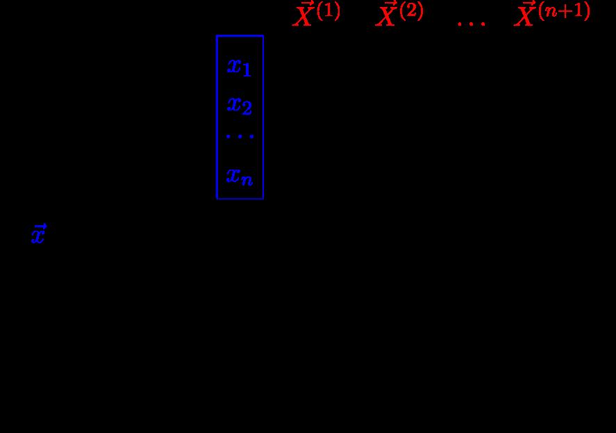 Применение аффинных преобразований в решении задач теория вероятности простые задачи с решениями