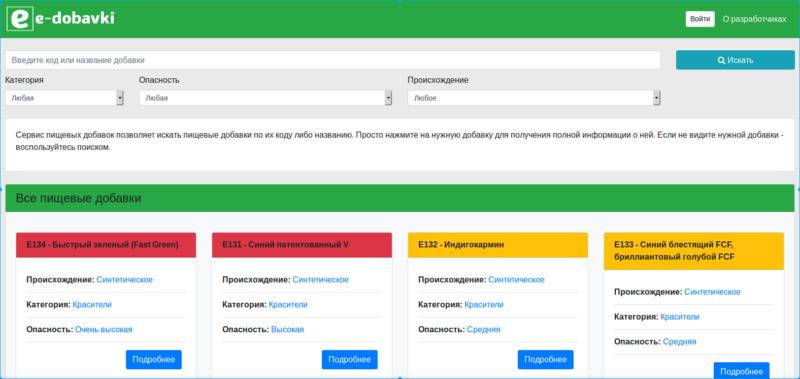 E-Dobavki — веб-сервис поиска пищевых добавок на Java и Spring Boot, написанный моими студентами