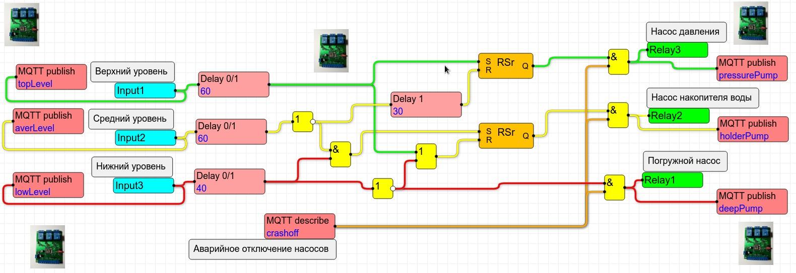 ShIoTiny: узлы, связи и события или особенности рисования программ