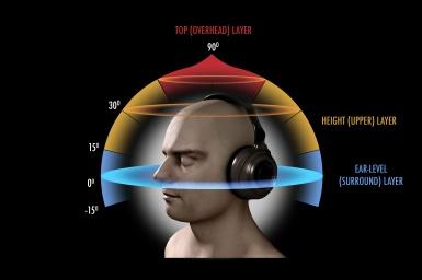 Как включить 3D-звук в играх в Windows 7810