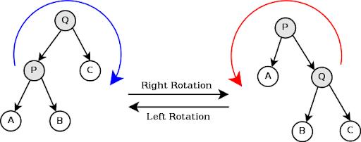Реализация расширения Active Patterns для языка OCaml