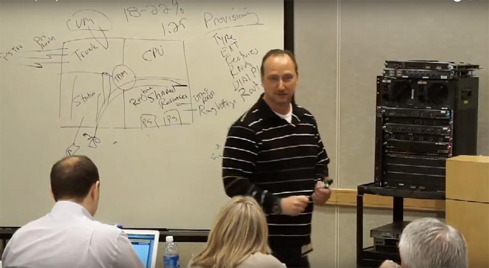 "Training FastTrack. ""Networking basics."" ""Fundamentals of telephony."" Part 1. Eddie Martin. December, 2012"