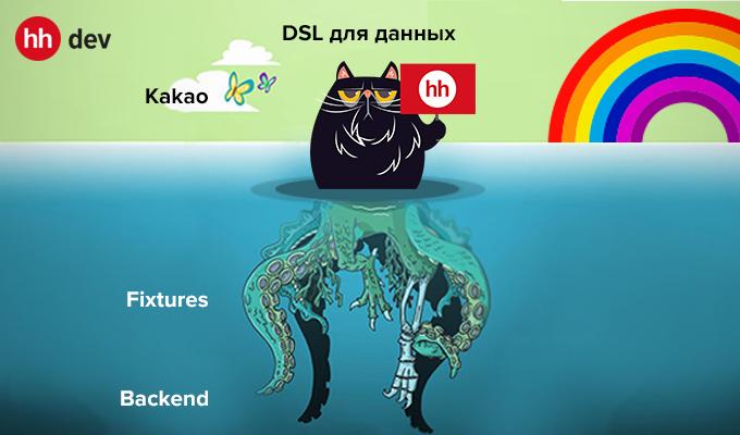Kotlin DSL, Fixtures и элегантные UI тесты в Android