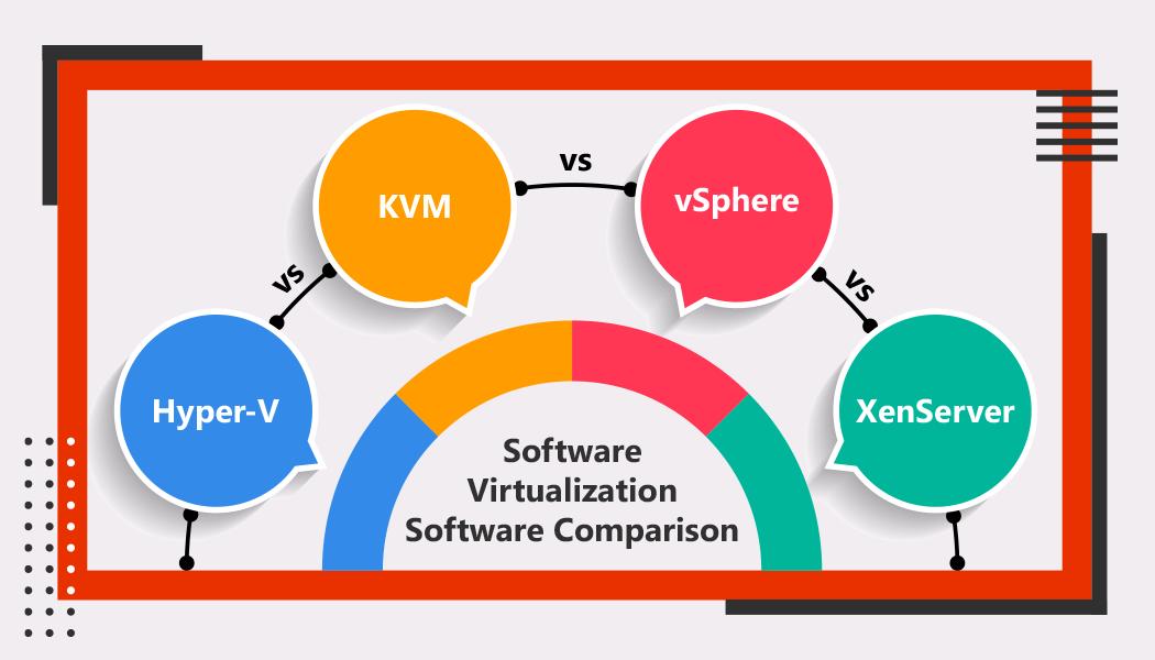Перевод Сравниваем лучшее программное обеспечение для виртуализации в 2020 году Hyper-V, KVM, vSphere и XenServer