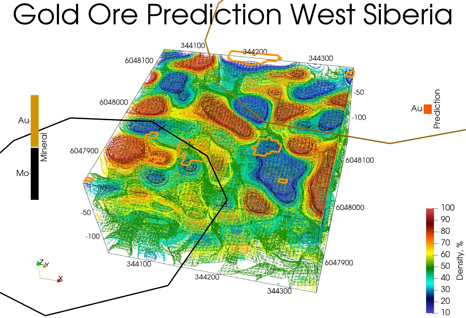 Цифровая геология, или пусть машины думают и находят золото для нас в Западной Сибири без геологических данных