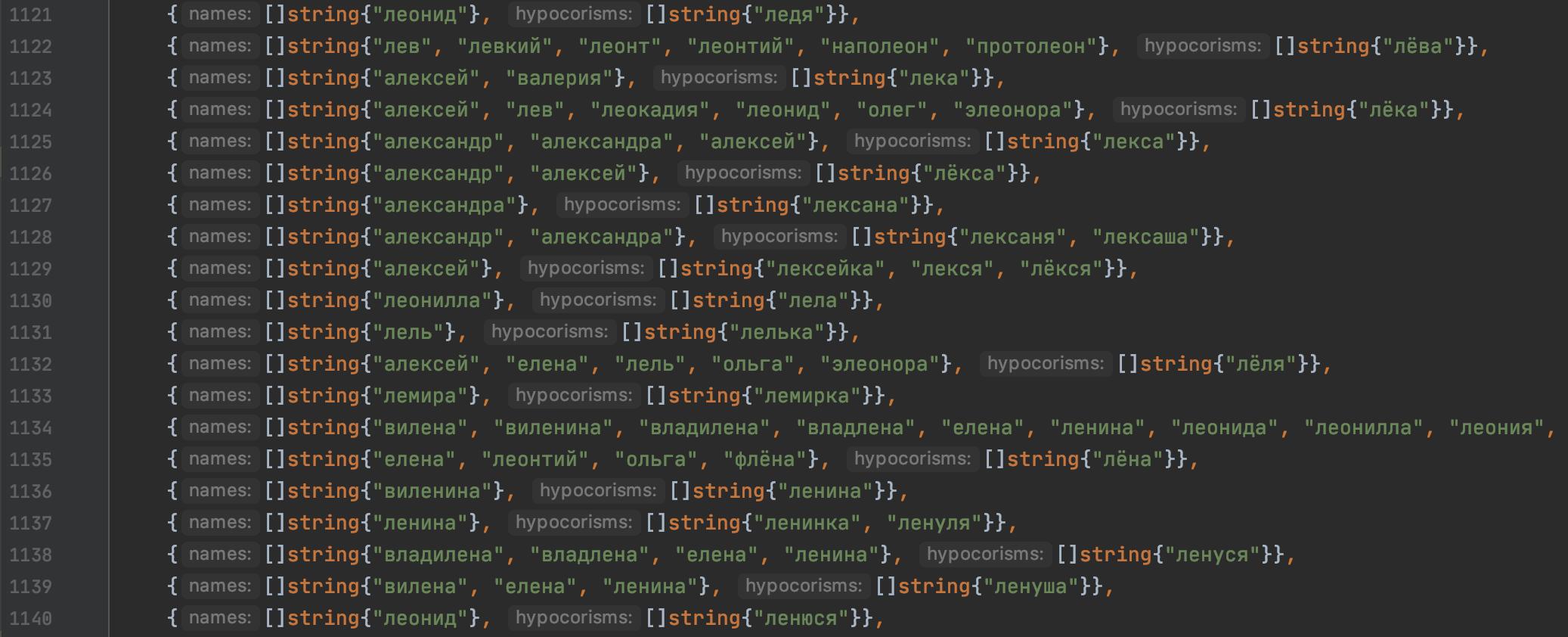 Неожиданная сложность простых программ