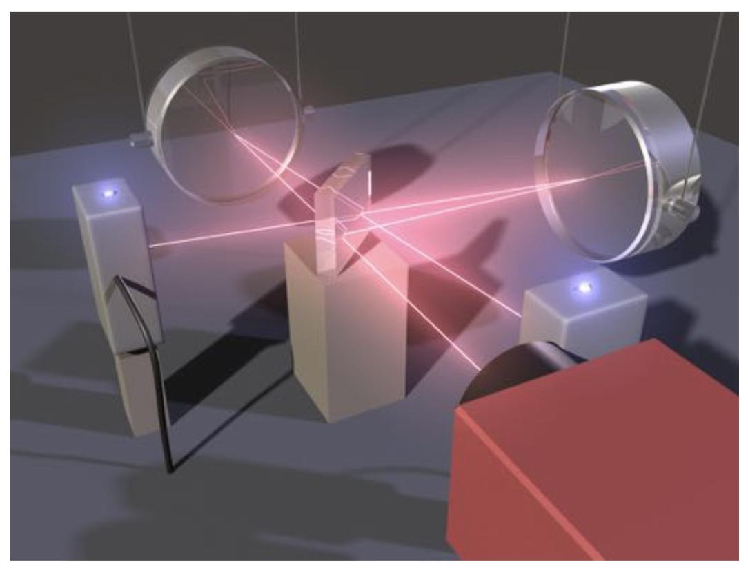 Как квантовая запутанность поможет в детектировании гравитационных волн