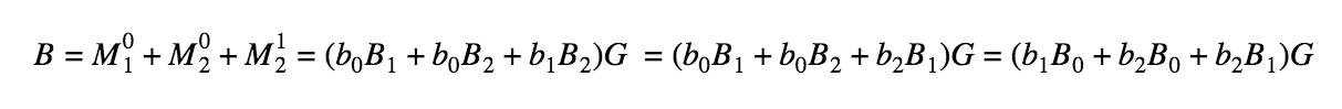 Формула: Вычисление публичного spend ключа