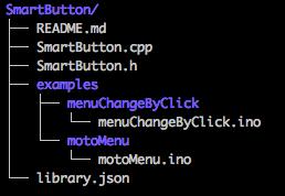 Расположение файлов в папке libraries
