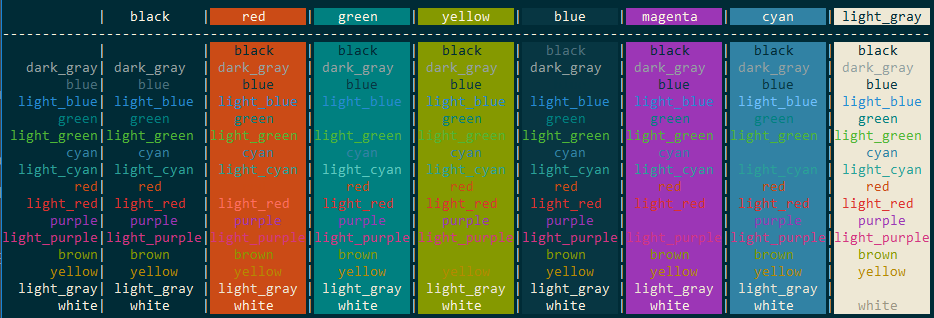 Пример вывода цветного текста