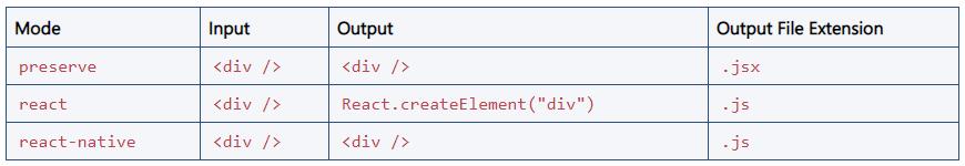 Из песочницы Todolist на React Hooks  TypeScript от сборки до тестирования