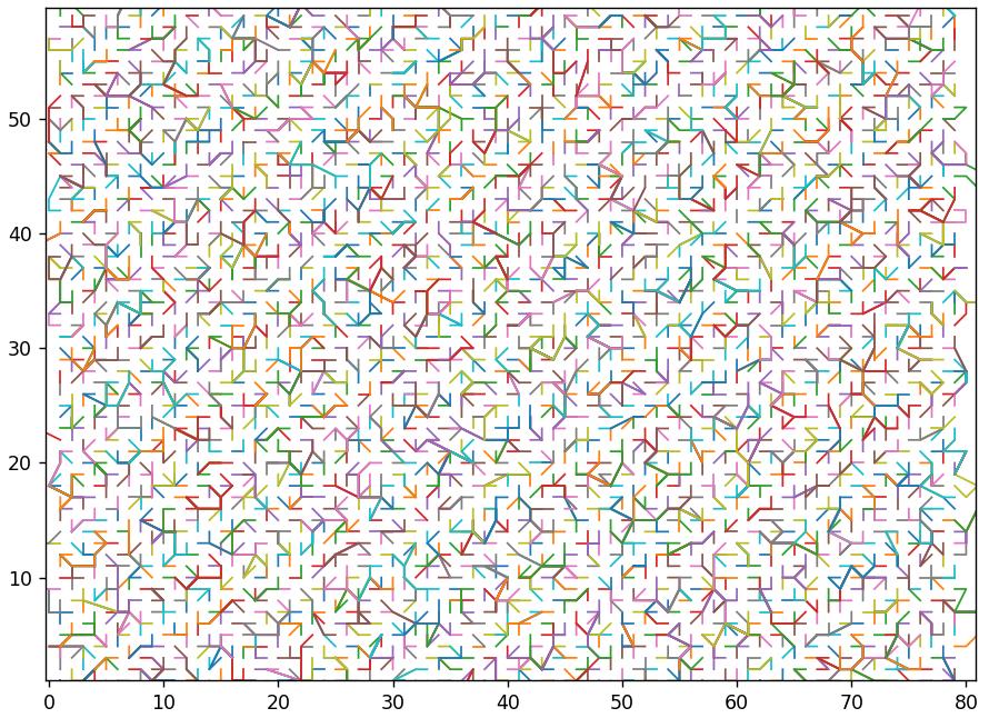 Результат 4 перекодирований с шагами 1, 2, 3, 4