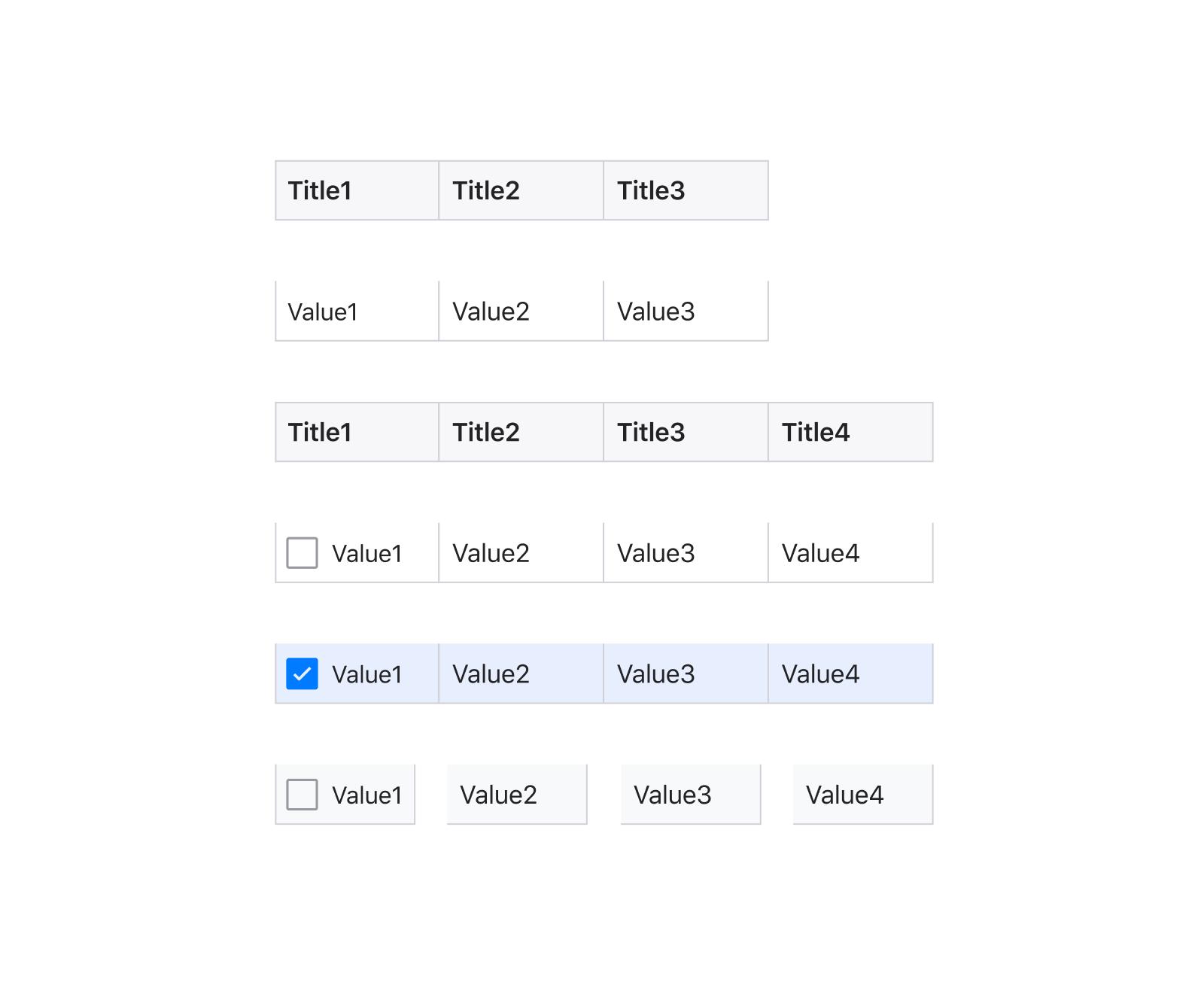 Таблицы в Figma. Дизайн Data Grid одним компонентом